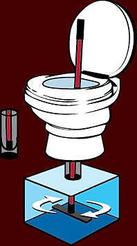 twister magic stick rv toilet plungers. Black Bedroom Furniture Sets. Home Design Ideas