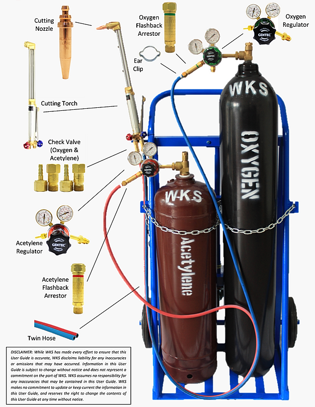 Oxyfuel System