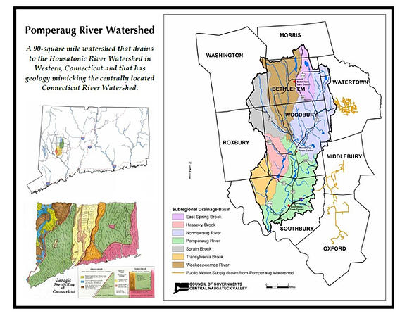 Health of The Watershed