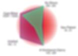 Medical Billing Embedded Analytics
