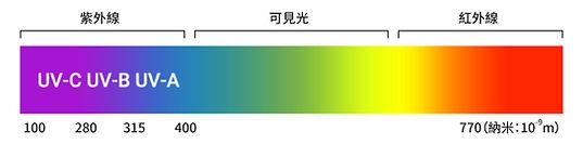 uv_light_illust.jpg