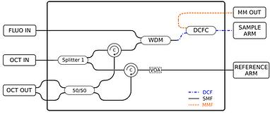 Web_Modules_DBConfig_OCT-fluoWvoa.png
