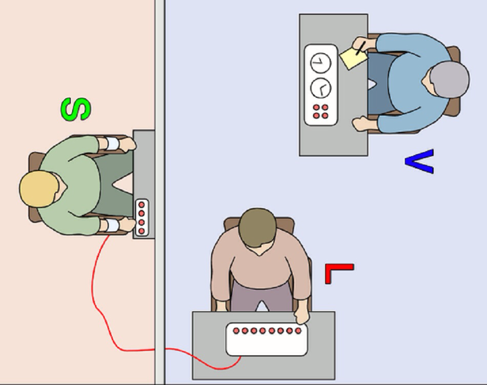 an overview of the milgram experiment The milgram obedience experiment the first and most infamous study on the authority bias was conducted in 1961 by stanley milgram , a professor of psychology at yale university, in what became known as the  milgram experiment .