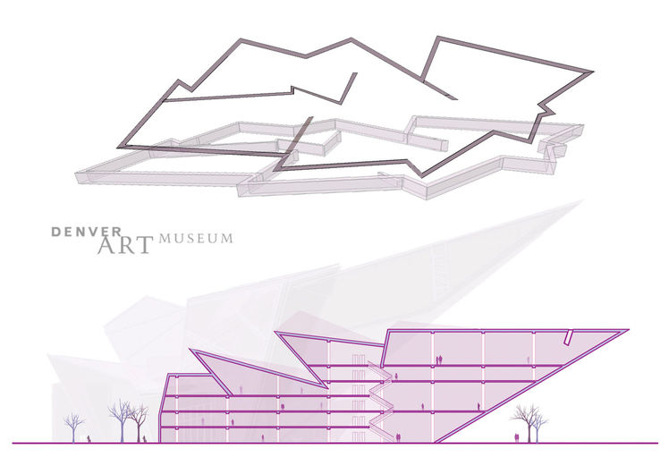 Sheetal murali studio my website for Denver art museum concept
