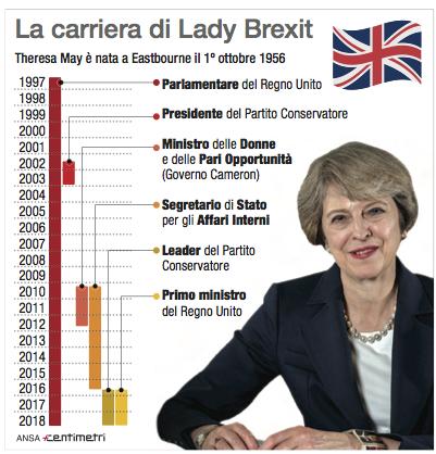 """May salva la """"sua"""" Brexit"""
