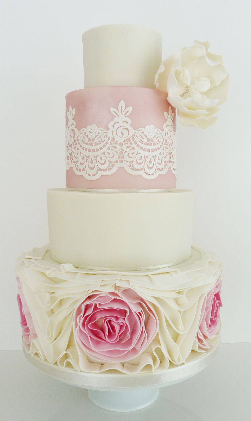 Cake decorating classes scotland bespoke cakes for all