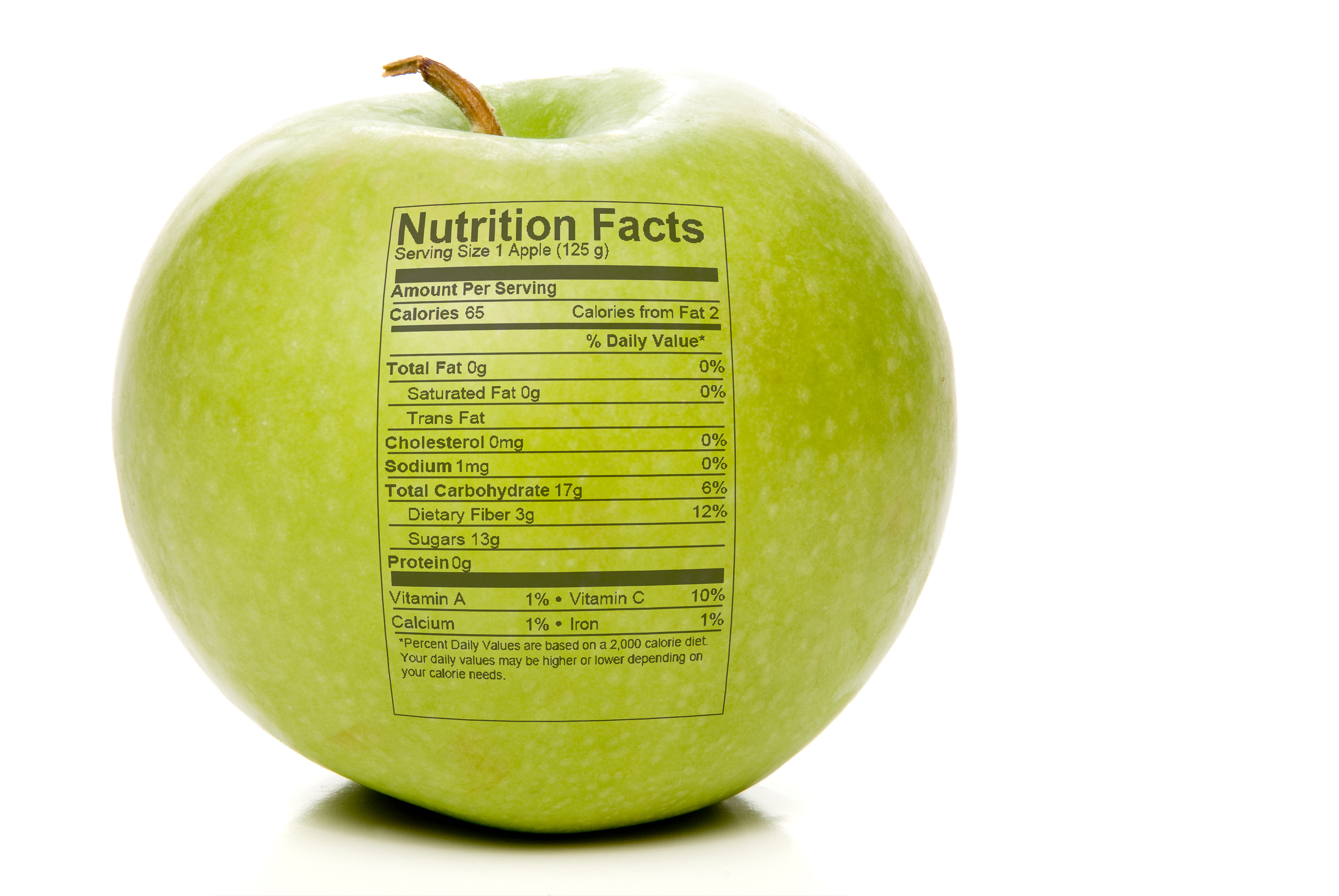 Reading Nutritional Labels | amplifiedpp