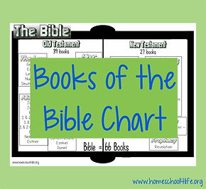 picture about Printable Books of the Bible called Totally free Printable ~ Publications of the Bible Chart a Marvel!