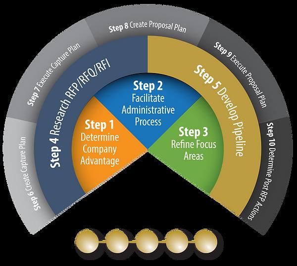20200115 MBA Process_v2.png