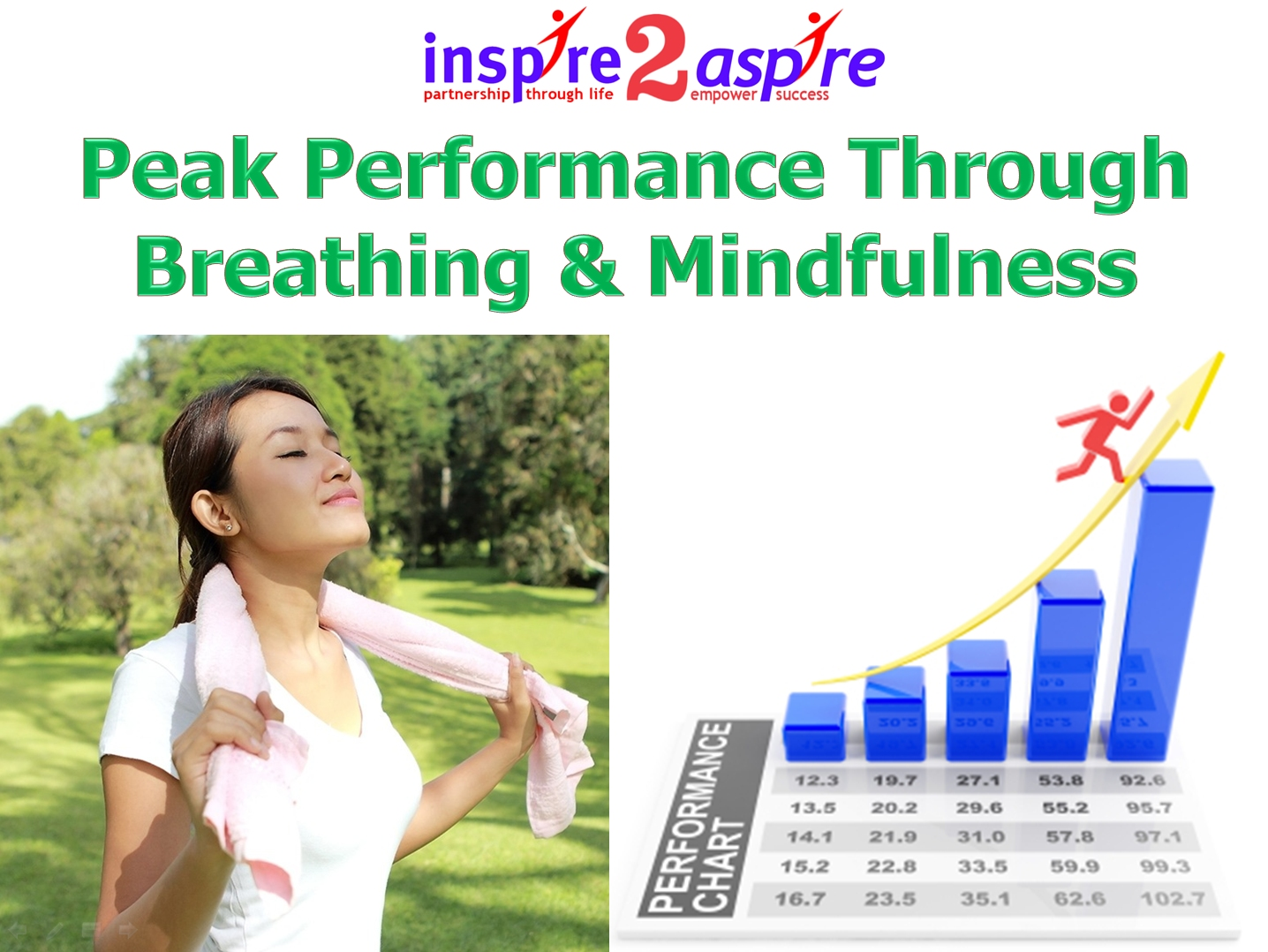 Peak Performance BreathingMeditation
