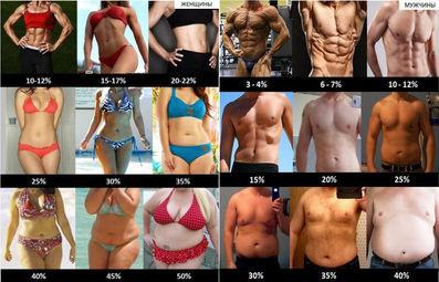 Как похудеть на недельку
