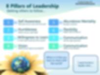 8 Leadership Pillars.png