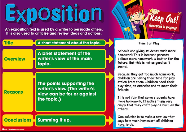 Exposition Examples