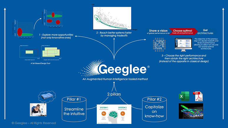 Geeglee with its two pillars.png