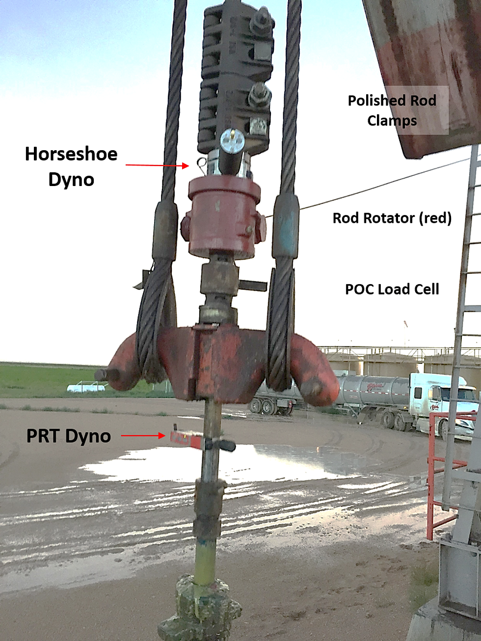 Dynamometer Load Cell : Oilfield rod pumping images dyno card interpretation
