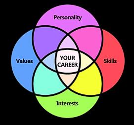 TEAM Consulting | Job Seeking Skills Training