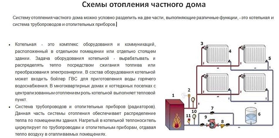 Схема системы отопления в частном одноэтажном доме своими руками 820