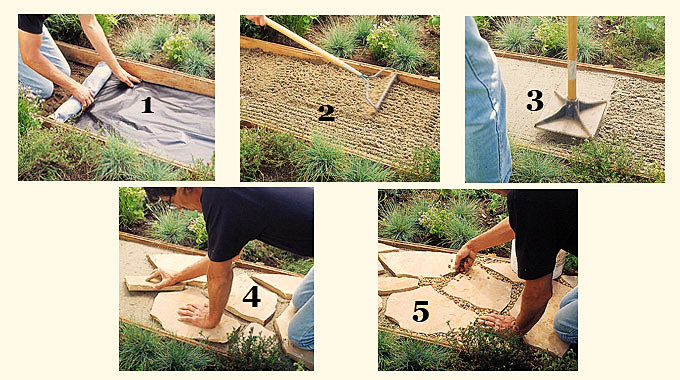 Как правильно сделать дорожки на даче своими руками