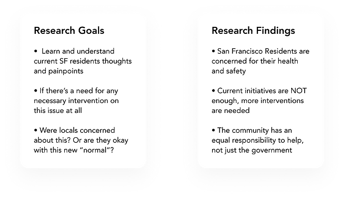 Research Goals & Findings.png