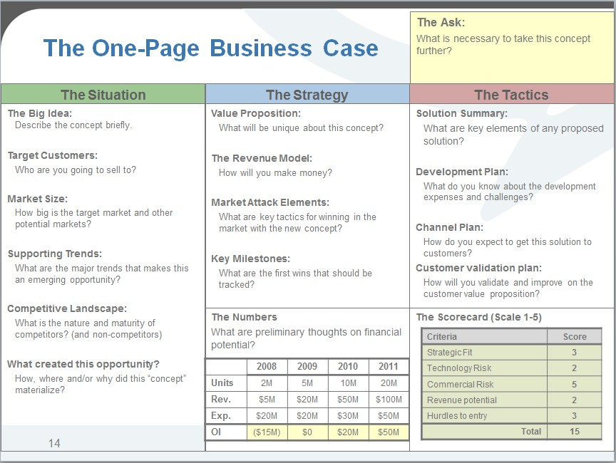 One Page Business Case  Serious Innovation Programs