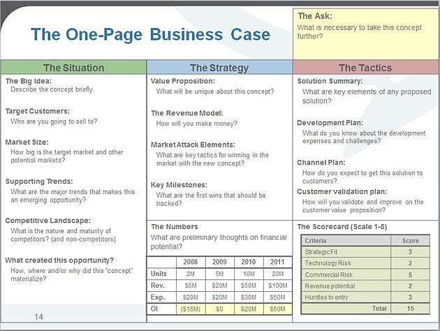 One Page Business Overview One-page Business Case