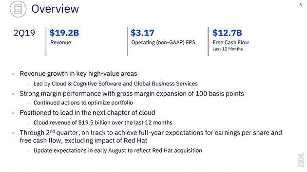 IBM Nearing 52-Week Highs - Impressive Back-to-Back Quarters