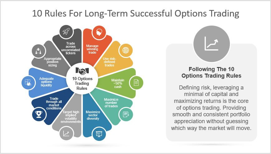 stockoptionsdad.com, stockoptionsdad, risk-defined options, put spreads, maximizing returns, options simplified, small account trading