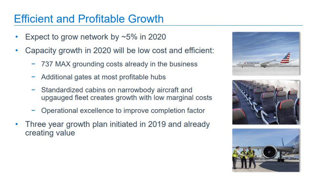 American Airlines Presents A Compelling Buy