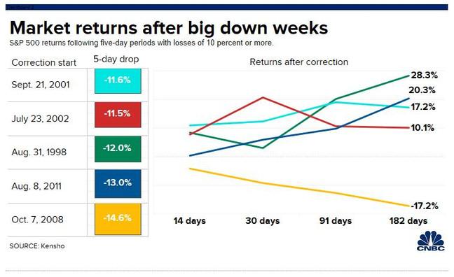 Don't Be Remiss - Start Buying Stocks