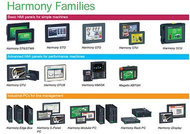 Harmony family.png