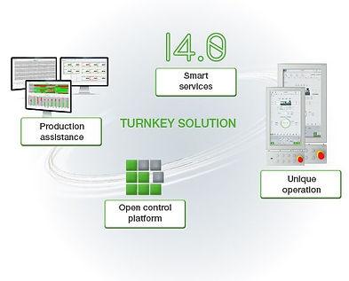 4_turnkey-solution.jpg