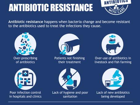 Antibiotic Resistant Bacteria in the Dental Office