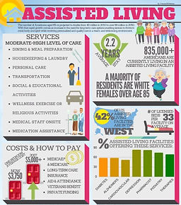 assisted-living-infographic.jpg