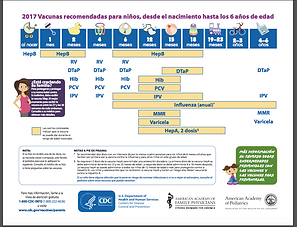 Spanish 2017 immunization recommendations for children birth - 7 years old
