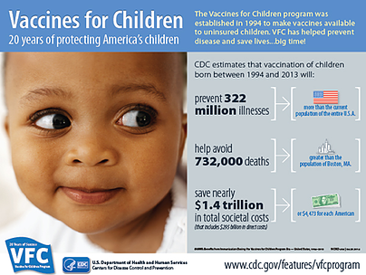 Vaccines for Children infographic