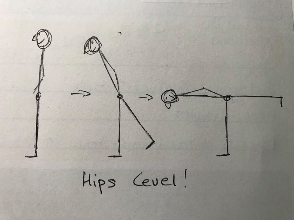 Stick person picture of a deadlift