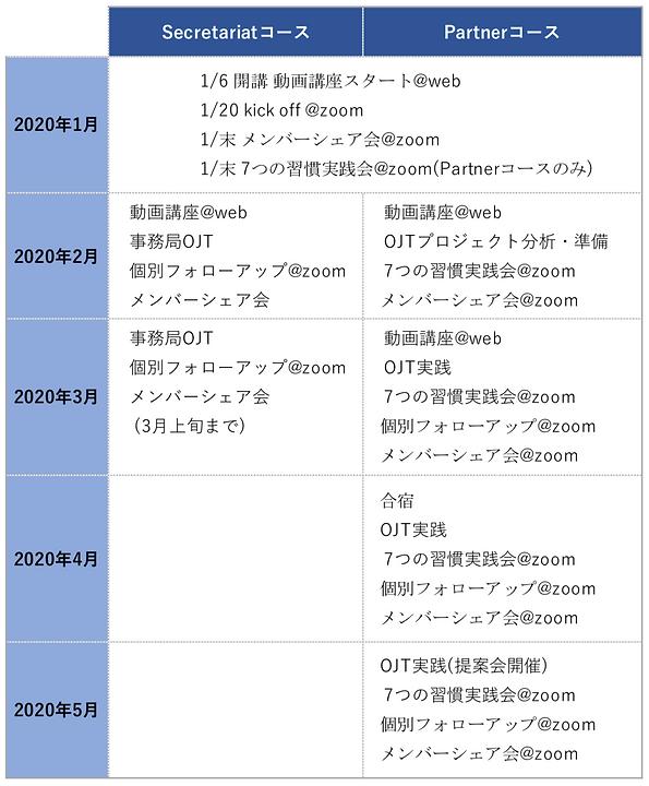 スクリーンショット 2019-11-28 14.21.00.png