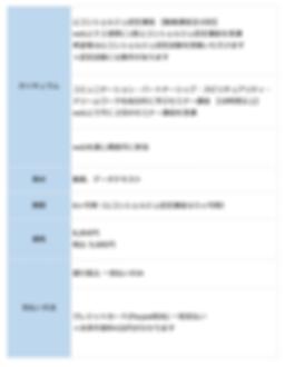 スクリーンショット 2020-03-07 15.48.29.png