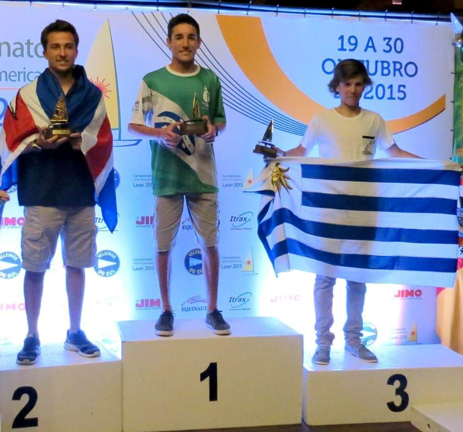 Andrey Godoy - Campeão Sul americano