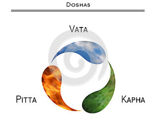 AYURVEDA:  AUTUMN into early WINTER