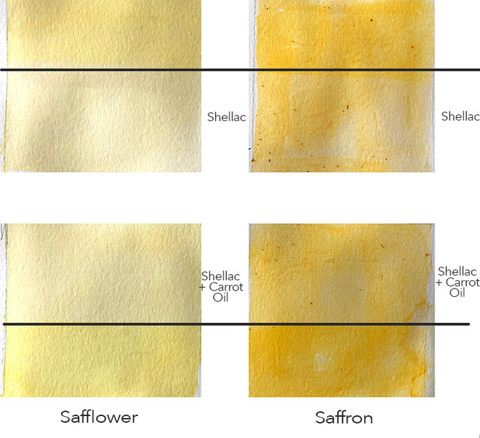 Saffron, Safflower