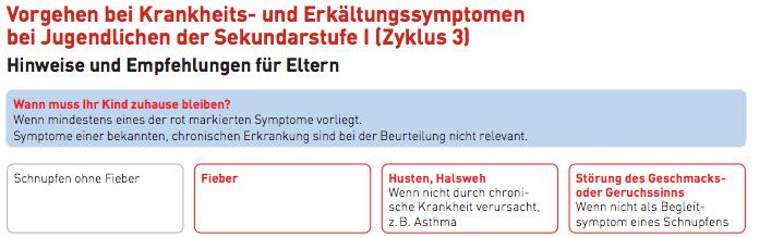 """Aktualisiertes Schutzkonzept und Infos """"Vorgehen Erkältungssymptome"""""""