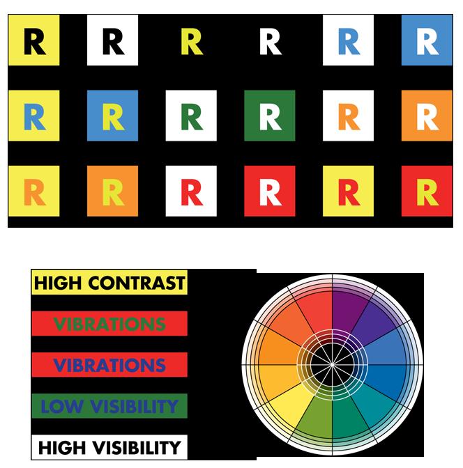 Välireklaami sobivad värvide kombinatsioonid