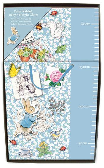 Beatrix Potter's Peter Rabbit Height Chart
