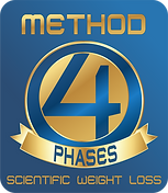 Method 4 Phases_transparente.png