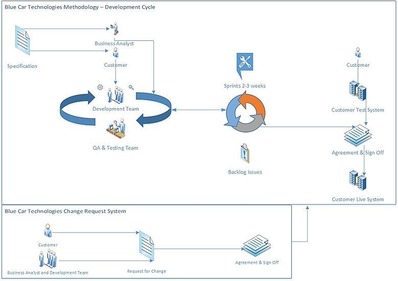 BCT Methodology_v2_edited.jpg