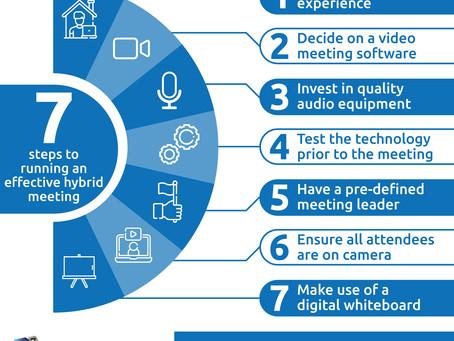 Hybrid Meetings: 7 steps to running an effective hybrid meeting