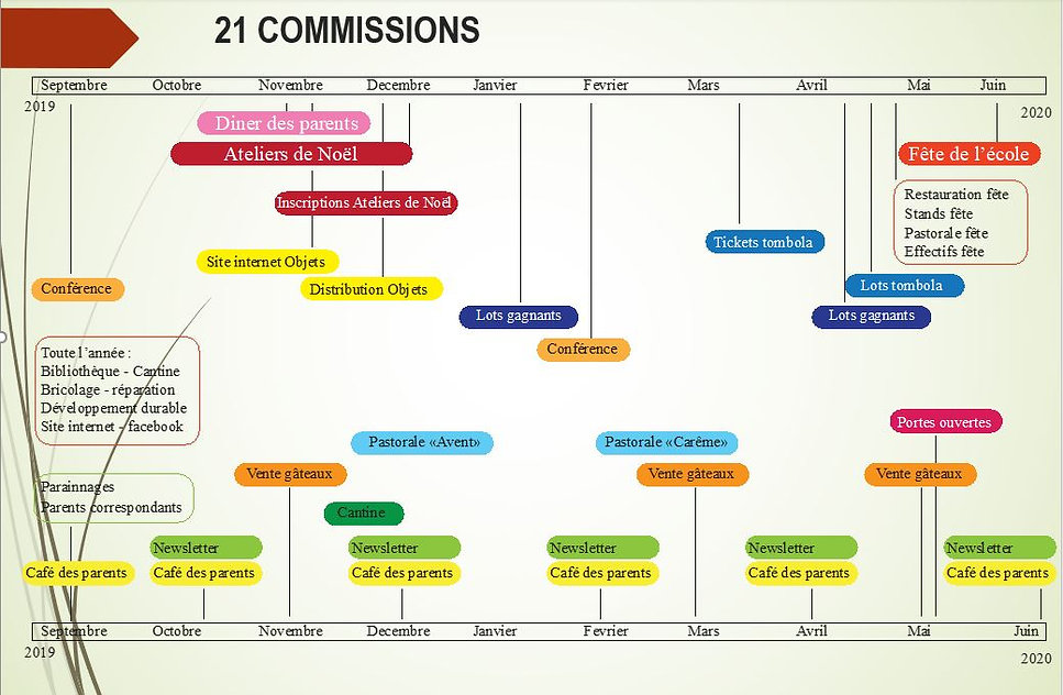Commission detail diagra..JPG