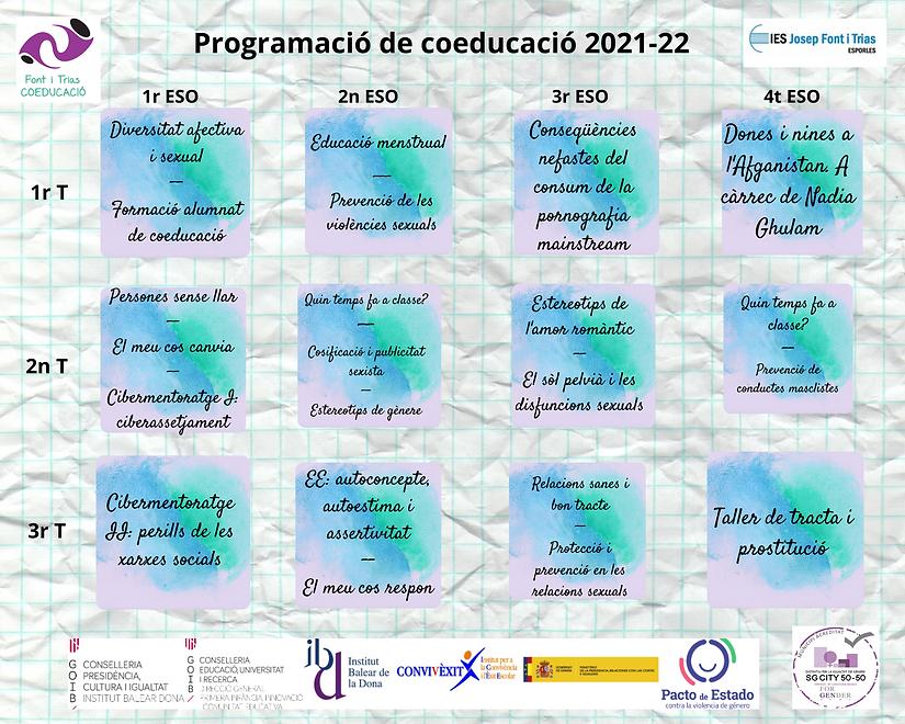 Programació coeducació 2021.22 (1).png