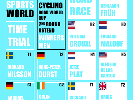 Para Cycling Road World Cup | Ostend (BE)